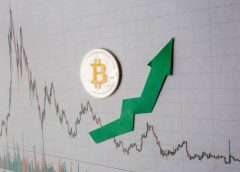 Here's What Triggered Bitcoin Price Above $8,000